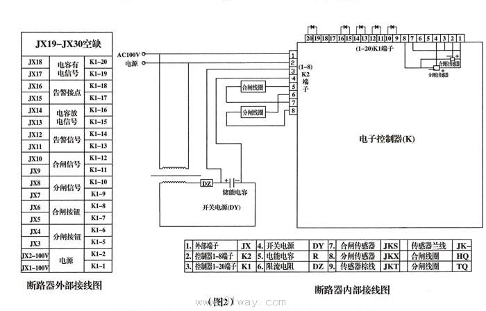 5型智能永磁真空断路器接线图