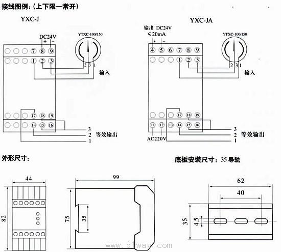 等效输出:   附件: 1、35 62导轨1件 2、导轨终端固定件2件 使用与订货须知: 工作环境应无腐蚀性气体。 可与35导轨仪表组合装配,也可采用本厂提供的底板独立安装。 YXC-J的DC24V工作电源不可与输出端感性负载集中供电,宜采用仪用安全电源。 YXC-JA的输出小电流DC24V、20mA,可作信号灯或变送器测量用,但不宜长时间满负荷运行 订货请说明名称、型号。 要求工作电源AC380V时请另行协商。