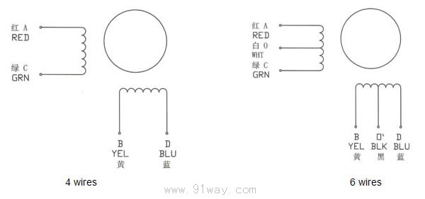 28BYGH系列混合式步进电机 步 距 角--------1.85% 绝缘电阻--------500V DC 100M Min 绝缘强度--------50Hz 1Minute 500V Min 环境温度------20~+50 温 升--------80 Max. 径向跳动--------0.02mm Max. 轴向跳动--------0.1-0.3mm 28BYGH系列混合式步进电机技术数据