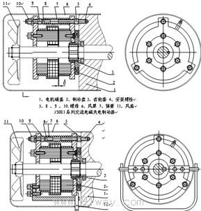 二,工作原理  交流电磁失电制动器主要由磁轭组件,励磁线圈,弹簧