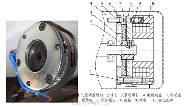 一、用途及特点 WSDZ1系列微型电磁失电制动器为通电吸合(释放),断电弹簧制动的摩擦式制动器,可与微电机配套。广泛用于门机驱动、电动轮椅、仓储自动控制、舞台和剧院机械、自动门、医疗器械、步进电机等自动化机械传动系统中,起快速停车、安全制动等作用。 这种制动器具有结构紧凑简单、安装快捷、噪音低、制动平稳等特点,有制动、保持两种功能,是一种理想的自动化执行元件。 二、工作原理及安装维护    微型电磁失电制动器主要由磁轭组件10、弹簧9、衔铁8、制动盘5、联结板6、轴套2等主要零部件组成。将制动器组装成一整