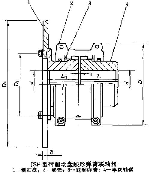 JSP型带制动盘蛇形弹簧联轴器外形尺寸