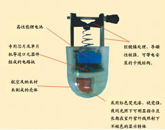 ds-2dx电缆型短路故障指示器(翻牌显示)  mi6is型电磁故障指示器  z1