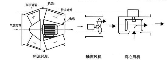 电路 电路图 电子 工程图 平面图 原理图 550_200
