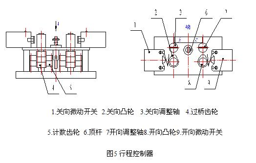 zb型矿用隔爆型阀门电动装置动作示意图1