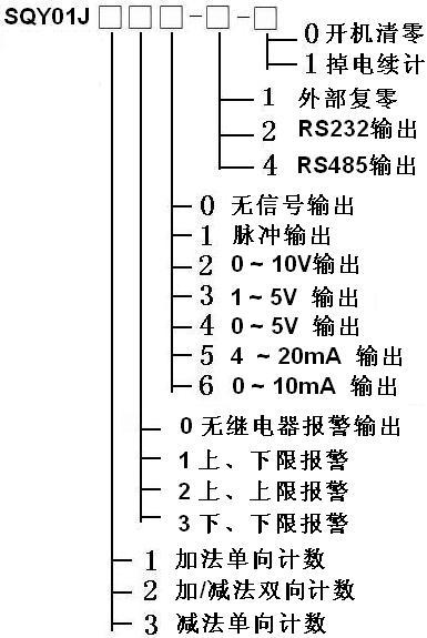 三位数字显示计时系统电路图