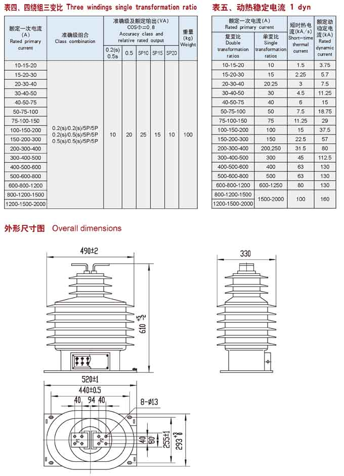 lzzbj8-35w型电流互感器