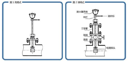 lucb插入式涡街流量计结构图