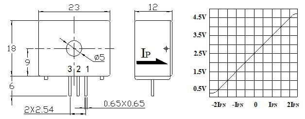 ds010lt系列直流漏电流传感器