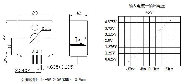 csm040gt系列霍尔电流传感器