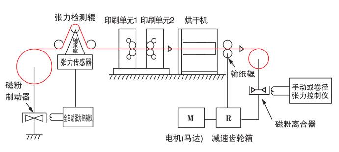 限流器接线图图片