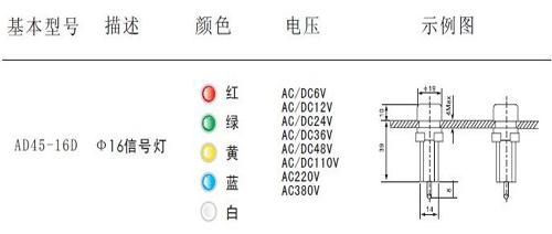 ad45-16d型信号灯
