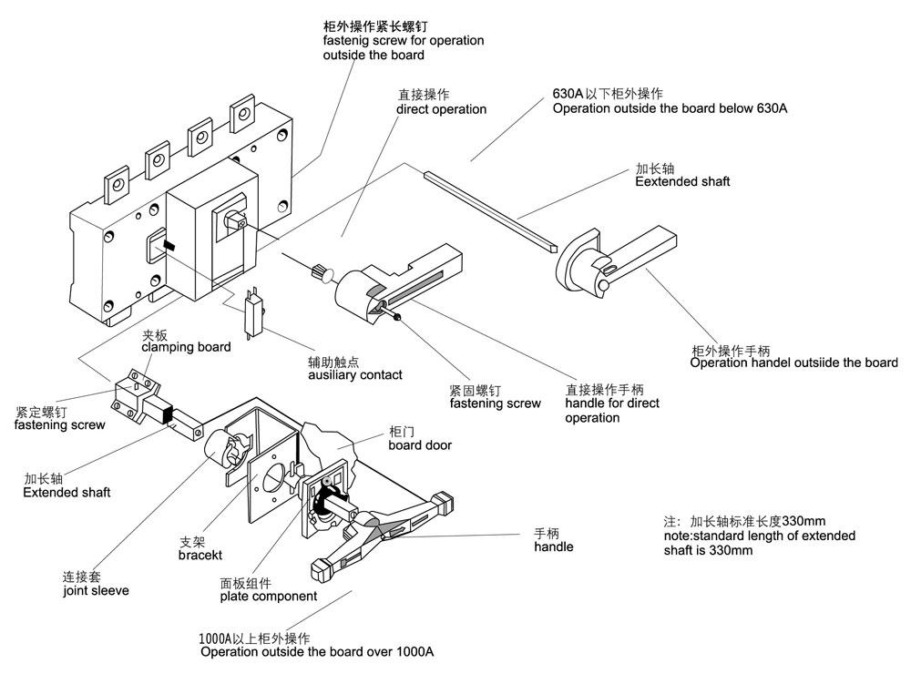 选型举名例:额定电流630A,有中性极转换一隔离开关,柜外操作 DGL Z-630A/4J  DGL系列一隔离开关从125-4000A分18个规格是模块化设计基础型,具有三极,四极(三极+可通断中性极),适用于电路和接通与分断或电气隔离,1000A以上只做电气隔离。 正面设有标记窗口指示触头通断状态。 根据需要可提供后面观察窗口,直接观察触头通断状态,窗口样式见 DGL-125~1600A/H柜后操作负荷一隔离开关。 操作方式 直接操作:手柄直接安装在开关中间。 柜外操作:手柄安装在配电柜柜门外。 可配装