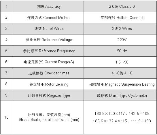 dtsy39型电子式三相预付费电度表