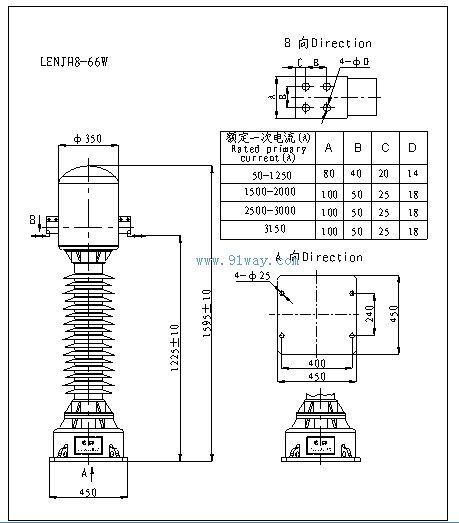 lenjh8-66w型数字式光电电流互感器
