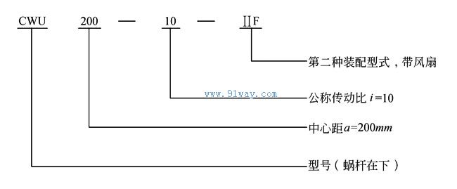 CWU系列减速机采用单级蜗杆减速传动,符合国家标准GB9147-88。全系列包括三种型号、十六种中心距、十二种速比。输入功率范围在0.39-189KW之间,输出扭矩在107-43500N.m之间。   圆弧圆柱蜗杆减速器具有承载能力大、传动效率高、使用可靠、寿命长等优点,可适用于冶金、矿山、起重、运输、化工、建筑等各种行业机械设备的减速传动。   减速器的蜗杆轴可正、反两个方向运转,输入转速不超过1500r/min,工作环境温度为-40-40C。当工作环境温度低于0C时,起动前润滑油必须加热到0C以上