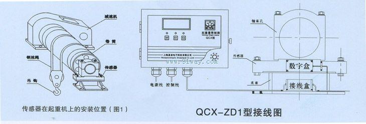 dz系列数字式称重传感器接线图