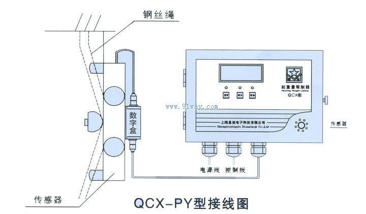 qcx-py型起重量限制器