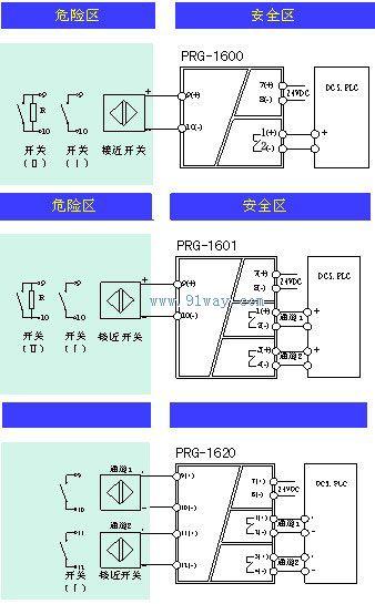 prg-1600/1601/1620开关量输入续电器输出隔离安全栅