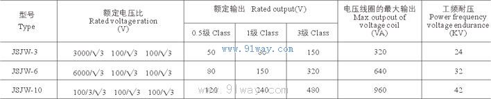 jsjw-10系列户内电压互感器