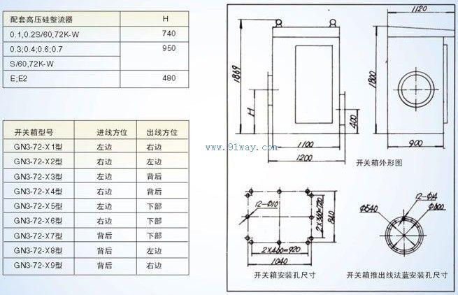 gn3-72-x系列二点式高压隔离开关箱技术参数及外形