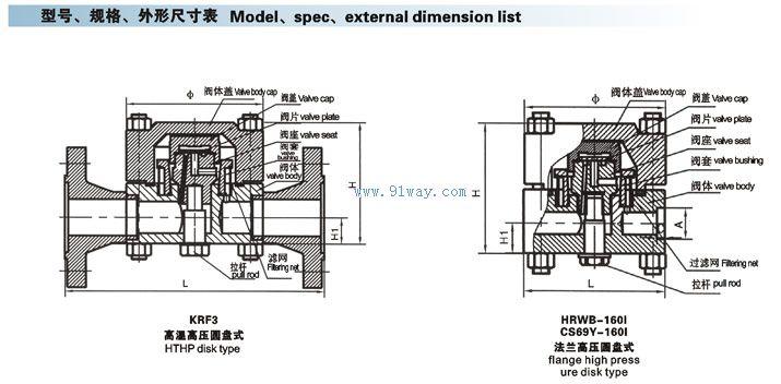 krf3,hrw3,cs49,cs69高压圆盘式蒸汽疏水阀结构图图片