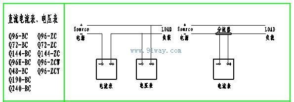 q144-zc直流电流电压表接线图
