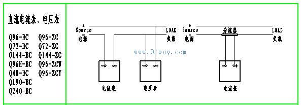 q96-zc直流电流电压表接线图
