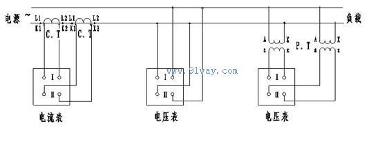 直流电流电压表