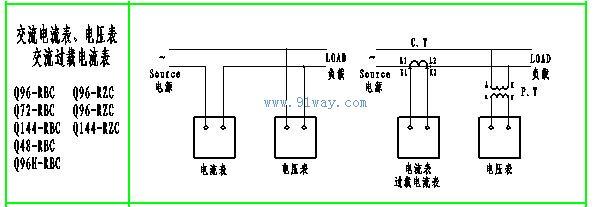 q144,96,72,48-rbc交流电流电压表接线图