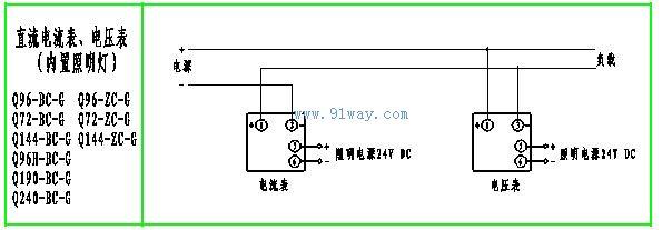 q96-bc-g,q96-zc-g夜视直流电流电压表接线图
