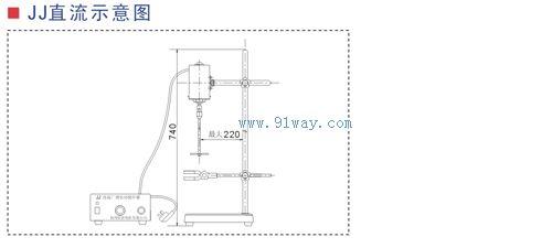 jj系列直流广调电动搅拌机安装示意图图片