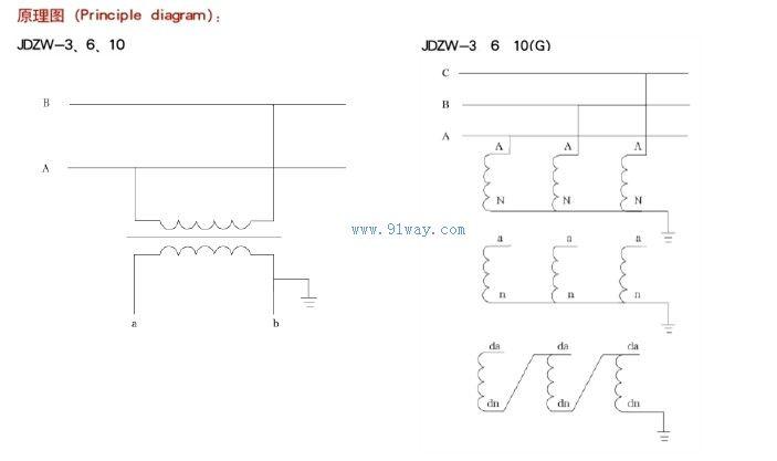 jdzw-6kv系列电压互感器