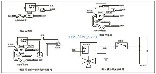 va7010系列开关式电动阀安装示意图