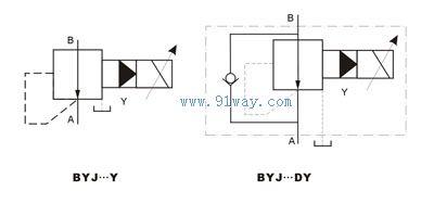 byj型比例先导式减压阀符号