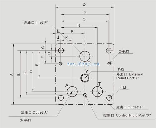 bylz型比例电液压力流量控制阀