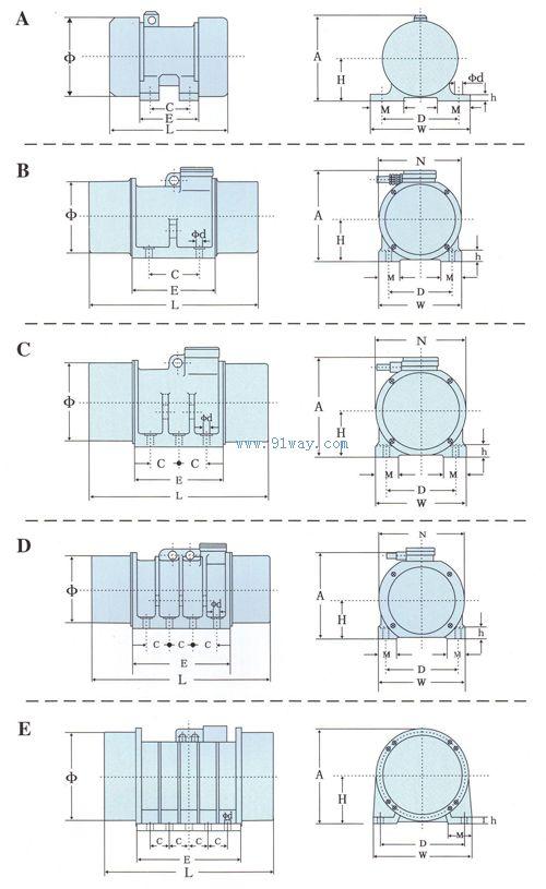 yzsb_yzsb系列振动电机
