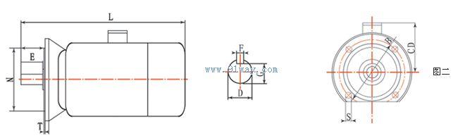 YEJ2-T/X系列建筑吊篮用电磁制动三相异步电动机是专为高处作业电动吊蓝提升机配套而最新设计的动力产品。是由主电动机和附加交流(或直流)制动器两部分组成。制动器配有手动释放装置,用来完成吊蓝安装调试及停电释放,交流制动器无需整流装置,吸合与制动时间短。电动机及交流制动器采用优质铝合金壳体,整机具有体积小,重量轻,制动时间短,制动力矩大,维护方便等特点。 工作条件: 环境温度不超过+40 海拔不超过1000m,相对湿度不超过95% 技术条件: 额定电压:380V 额定频率:50Hz 防护等级:电机为IP5