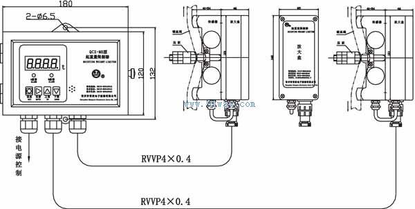 qcx-me型起重量限制器
