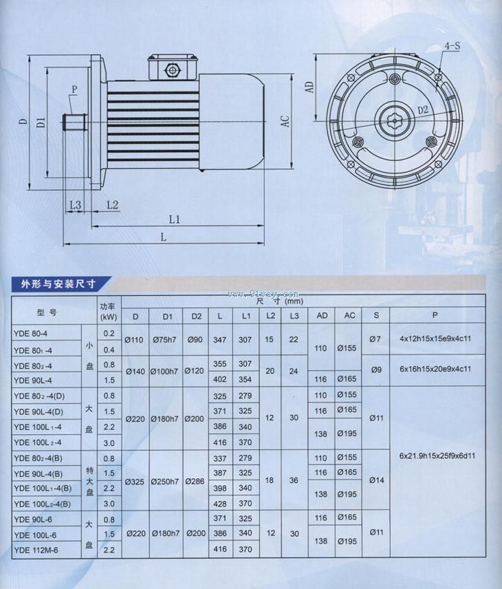 yde系列实心转子电磁制动电机