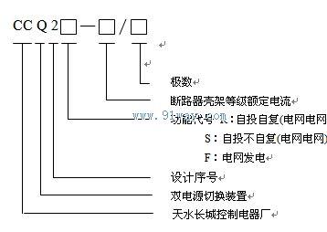 自投不自复自动控制器的功能见表二