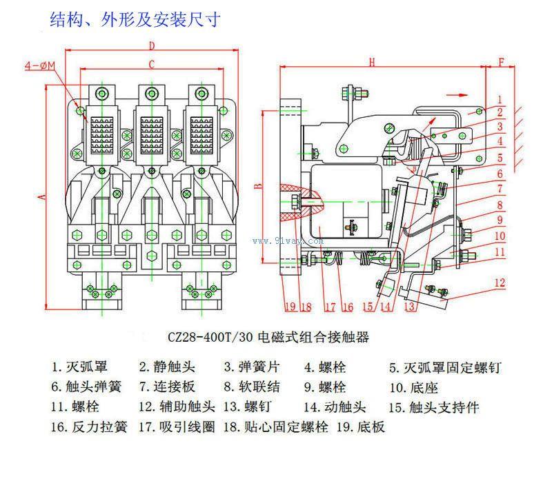 cz28t系列铁路机车直流接触器技术参数及安装尺寸