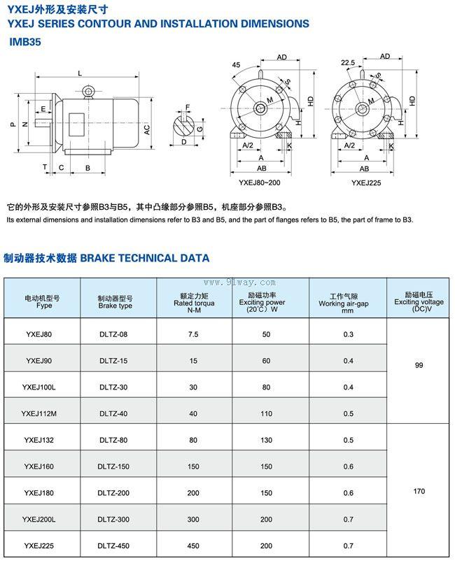 该系列电机具有结构简单,安装维护方便,制动迅速,振动小,噪音低,寿命