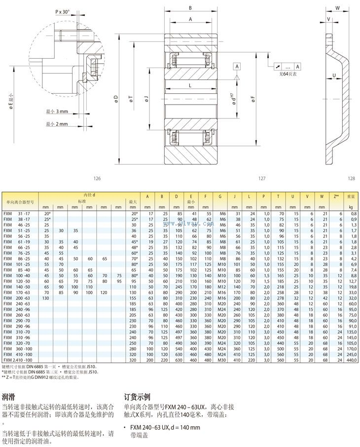bseu系列凸轮离合器  cks型双向超越离合器  gcs型滚柱式双向超越离合