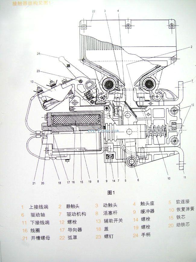低压电器 低压接触器