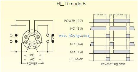 h2d,h3d,h4d数位式限时继电器时序图