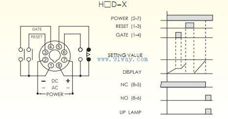 电器接线及时序图