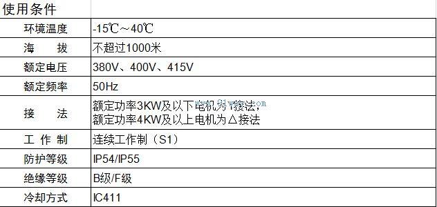 YK2系列螺杆压缩机用三相异步电机是专为螺杆压缩机配套而设计制造的,机座为高强度铸铁基座,接线盒位置分机座顶部或侧部两种。机座号为H132-H315,安装方式分为IMB3、IMB35,服务系数为SF=1.15或SF=1.2或SF=1.25,绝缘等级F级,在额定负载时温升按B级考核。在系数负载时,温升按90K考核,轴承温度不超过95。 使用条件  YK2系列螺杆压缩机用三相异步电机技术参数