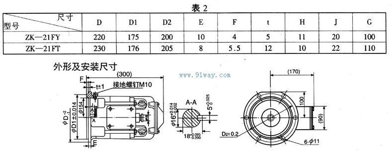 zk-21ft型直流伺服电动机安装尺寸