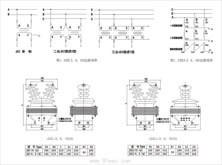 10(q)系列电压互感器接线图